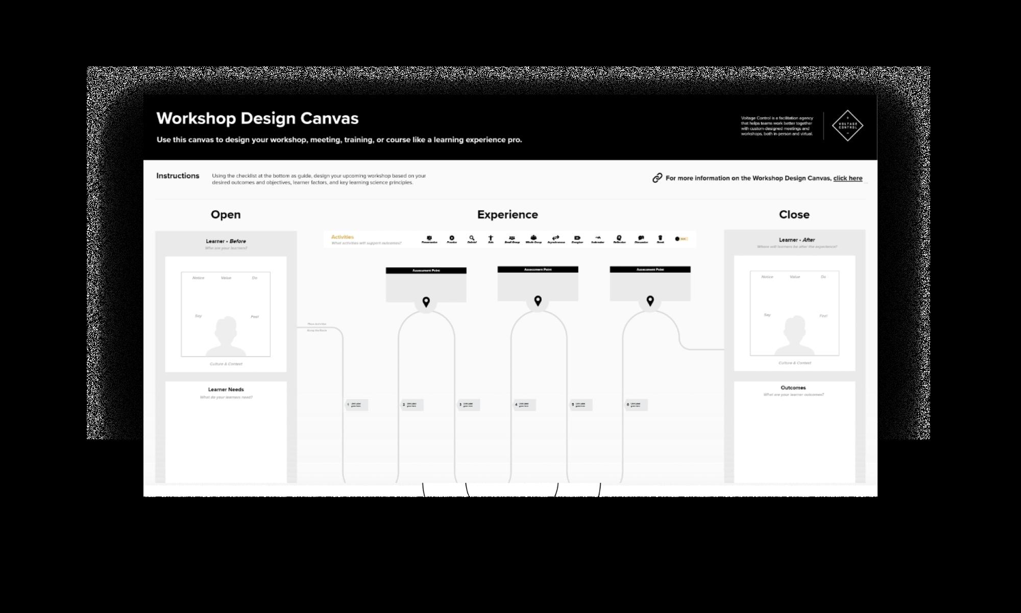 Workshop Design MURAL Template